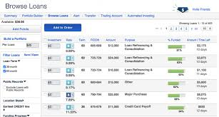 Lending Club Borrower Reviews Lending Club Review For New Investors Lend Academy