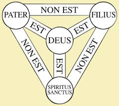 Image result for shield of the Trinity - latin