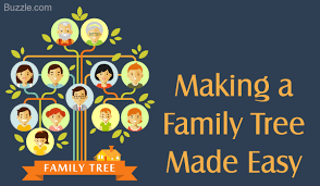 How To Make A Genealogical Tree How To Make A Family Tree The Steps To Get It Right