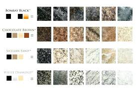full size of ay black countertop paint kit giani granite color guide showing what effects can