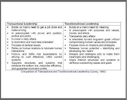 leadership theory transformational leadership theory leadership that inspires and
