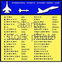 Phonetic alphabet lists with numbers and pronunciations for telephone and radio use. Alphabet Morse Code Aviation Of Missiles With A Transcription Stock Vector Image Art Alamy