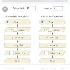 Flowchart To Convert Farenheit To Celsius And Vice Versa