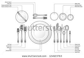 formal table settings. Diagram: Place Setting For A Formal Dinner With Oyster, Soup, Fish And Salad Table Settings