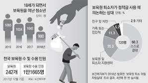 Orphan Spirit Chart Mpak Blog
