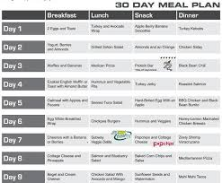 30 Day Healthy Eating Plan 30 Day Meal Plan Eating Plan Click First Link Below For