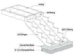 outdoor stair stringers step stair stringer outdoor stair stringers stair calculator plan deck stair calculator