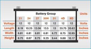 Battery Group Size Chart Car Battery Size Chart Electric