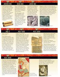 Rose Book Of Bible Charts Maps And Time Lines9 Bible