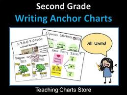 Second Grade All Writing Units Anchor Charts Lucy Calkins Inspired