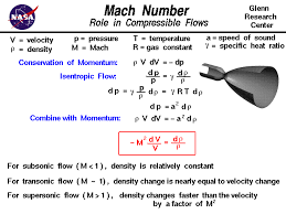 compressibility examples. derivation of the following relation: -mach squared times change velocity equals compressibility examples