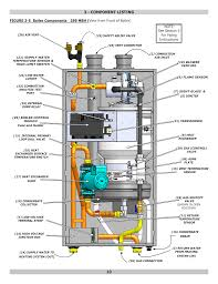 component listing dunkirk helix vlt vertical laser tube 3 component listing dunkirk helix vlt vertical laser tube wall hung modulating condensing boiler user manual page 10 84