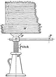 screw simple machine. Simple Machine Screw
