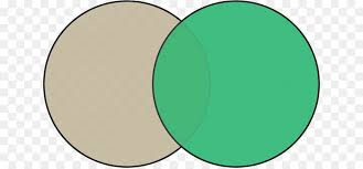 Venn Diagram Image Download Download Free Png Venn Diagram Area Png Download 687 417