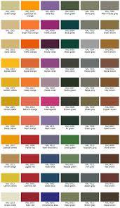 Jotun Powder Coating Ral Colour Chart Pdf Jotun Powder Coating Colour Chart Pdf Www