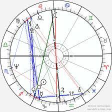 Elvis Presley Birth Chart Elvis Aaron Presley Jr Birth Chart Horoscope Date Of Birth