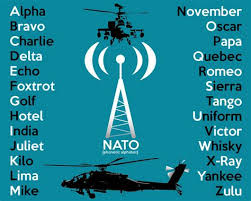 Most law enforcement agencies and emergency services use a slight variation of it. Phonetic Alphabet Pilot Drone Fest