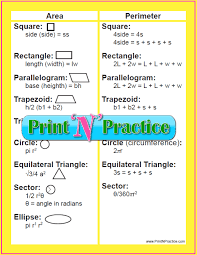 formula sheets for geometry geometry formula sheet 3 quick posters to print