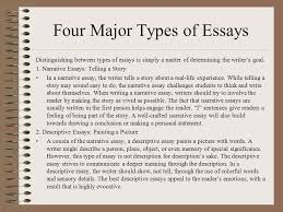 jane schaffer writing strategy ppt video online four major types of essays
