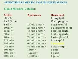 Drug Calculation For Patient