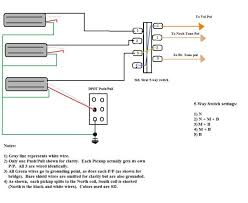 dragonfire pickup wiring diagram dragonfire image hot rail strat project guitarnutz 2 on dragonfire pickup wiring diagram