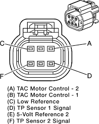 2002 chevy tahoe engine diagram new 38 elegant 1999 tahoe parts 2004 chevy tahoe engine diagram 2002 chevy tahoe engine diagram inspirational 2004 ford f 150 5 4 throttle body actuator engine