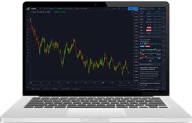 Top 3 Best Free Charting Softwares Technical Analysis