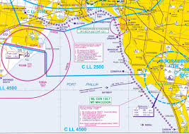 Australian Airspace Charts Important Information Melbourne Port Philip Bay Vfr Route