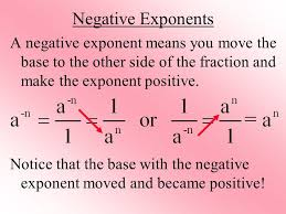 division of negative exponents worksheets them and try to solve