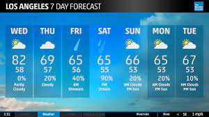 Plex Adds The Weather Channel's Local ...