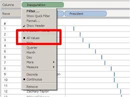Tableau Tip Creating A Waterfall Gantt Chart