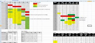 workout template excel workout log excel template business