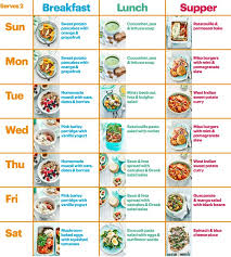 Diet Plan To Lower Cholesterol And Lose Weight Australia