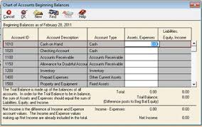 Guide Line To Peachtree Chart Of Accounts