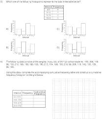 Related Post Tally And Frequency Table Worksheets Chart For