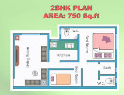 700 sq ft indian house plans beautiful floor plans for 750 sq ft house fresh sq