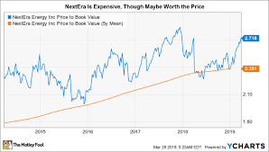 Nextera Energy Joins The Dividend Champions Is It Worth