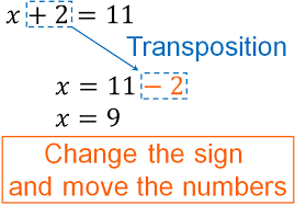 linear equations transposition and
