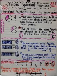 Equivalent Fractions Anchor Chart 4th Grade Photo Gallery