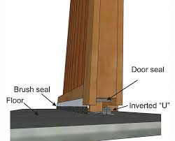 entryway office barn door. Use Brush Seals Along The Bottom Of Sliding Barn Door To Keep  Mobile Entryway Office