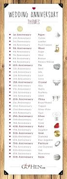 18th anniversary presents cool wedding gifts by year more gift ideas for him 18th anniversary presents traditional wedding gifts year gift ideas