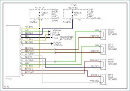 ls3 wiring harness diagram sensor diagrams schematic motor sky ls3 wiring harness diagram at Ls3 Wiring Harness Diagram