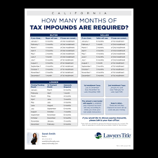 Tax And Insurance Impound Chart Escrow