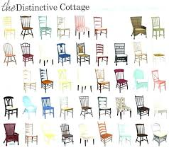 types of dining room chairs crucial ing guide regarding styles remodel chair upholstered furniture types style