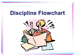 Discipline Flowchart Ppt Download