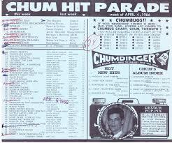Pop Charts 1966 Chum Charts 1966
