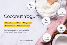 Dairy Nutrition Facts Chart Coconut Yogurt Nutrition Facts Calories Carbs And Health