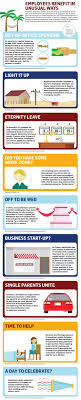 Best 25 Employee Benefit Ideas On Pinterest Work From Home