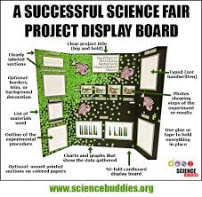 Mastering The Project Display Board Science Buddies Blog
