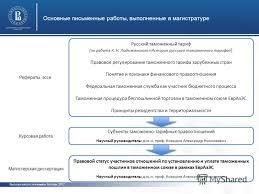 Презентация на тему Высшая школа экономики Москва Пащенко  3 Высшая школа экономики Москва